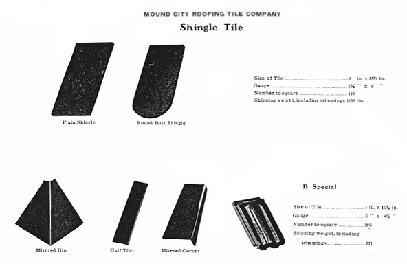 This illustration shows Mound City Roofing Shingle Tile. The left side of the illustration shows Plain Shingle, Round Butt Shingle, Mitered Hip, Half Tile, Mitered Corner, and B Special. The right side of the illustration shows the specifications of the Shingle Tile and the B Special tile, such as Size of Tile, Gauge, Number to Square, and Shipping Weight, including trimmings.