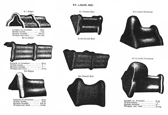 This illustration shows three ridge tile and there lengths, widths, heights, and weights. Along with illustrations of three Closed End tile and two Gable Terminals.