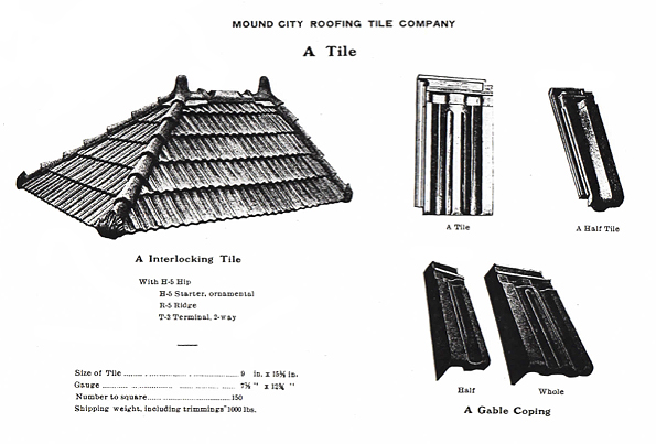 "Mound City Roofing Tile Company ""A Tile"" is shown in this illustration. ""A Tile"" along with ""A Half Tile"" are shown in the upper right. Half and Whole Gable Copings are shown in the lower right. The Left side of the illustration shows how they are Interlocking Tile and also shows specifications such as size, gauge, number to square, and shipping weight including trimmings."