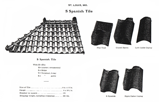 This illustration shows Mound City Roofing S Spanish Tile. The right side of the illustration shows S Spanish Tile Flat Tops, Closed Eaves, Left Gable Coping, S Spanish Tile, and Right Gable Coping. The left side of the illustration shows a section of S Spanish Tile and the specifications of the tile, such as Size of Tile, Gauge, Number to Square, and Shipping Weight, including trimmings.